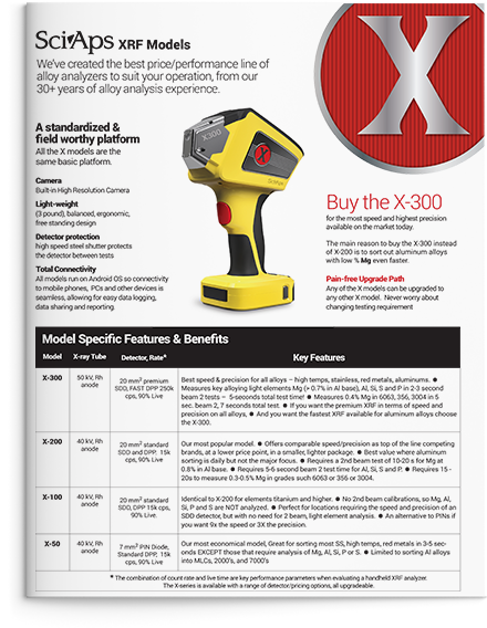 X-Series Product Selection Guide