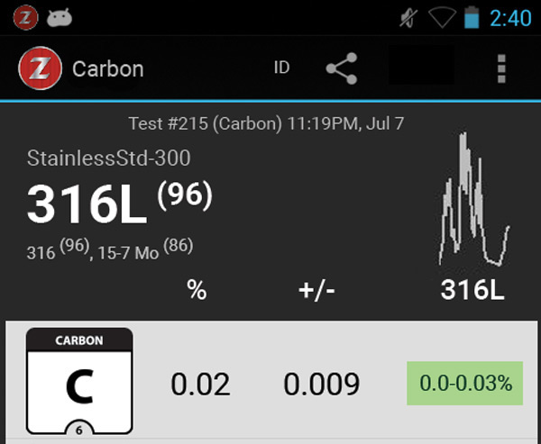 carbon measurement in L-grade stainless Z Screenshot