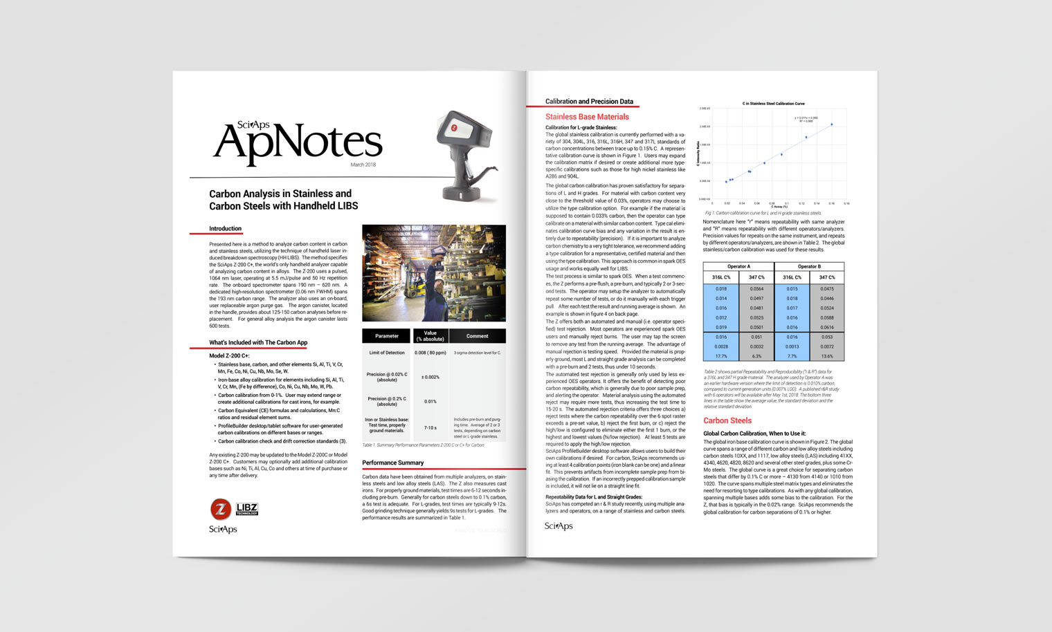 ApNote: Carbon Analysis in Stainless and Carbon Steels with Handheld LIBS