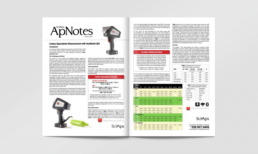 ApNote: Carbon Equivalents Measurement with Handheld LIBS