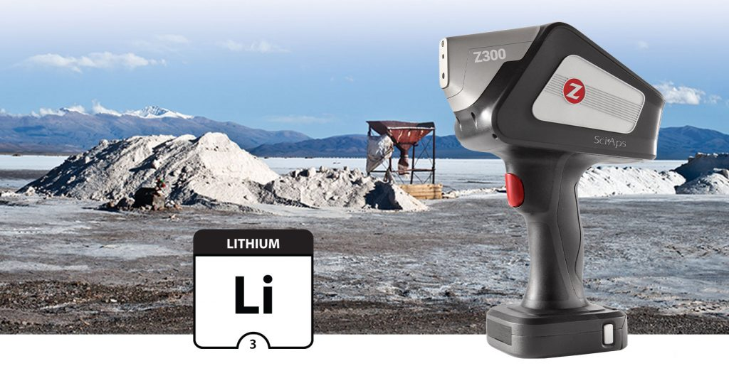 In-field Analysis of Lithium with Z-300