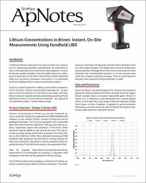 Lithium Concentrations in Brines: Instant, On-Site Measurements Using Handheld LIBS