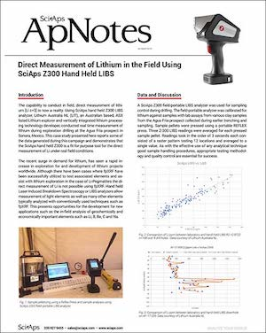 Direct Measurement of Lithium in the Field Using SciAps Z300 Hand Held LIBS
