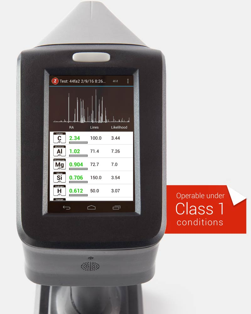 Z-Series Analyzers are operable under Class 1 conditions