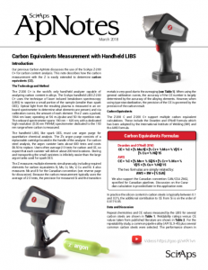 ApNote for CE with Handheld LIBS
