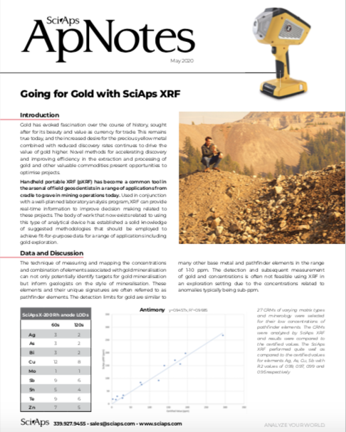 ApNote Go for Gold with XRF