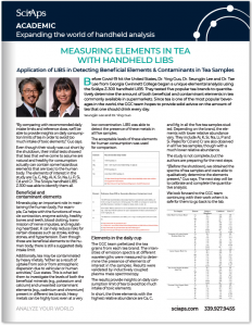 Measuring Elements in Tea with Handheld LIBS
