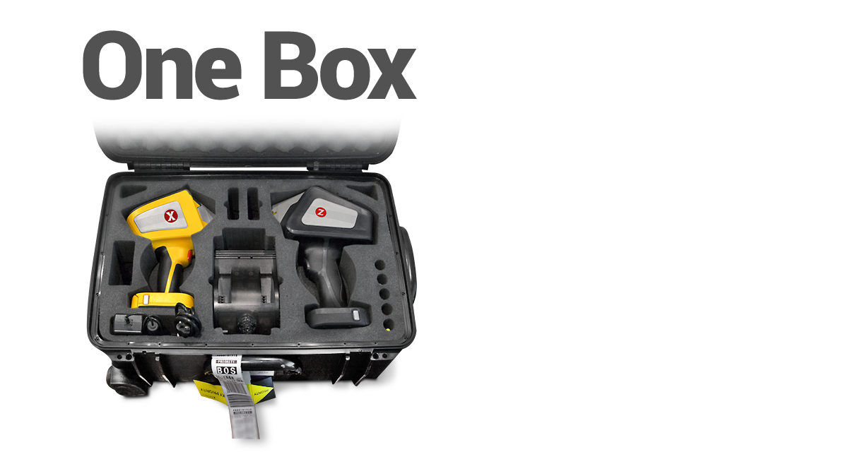 With XRF and LIBS you can have it all in One Box